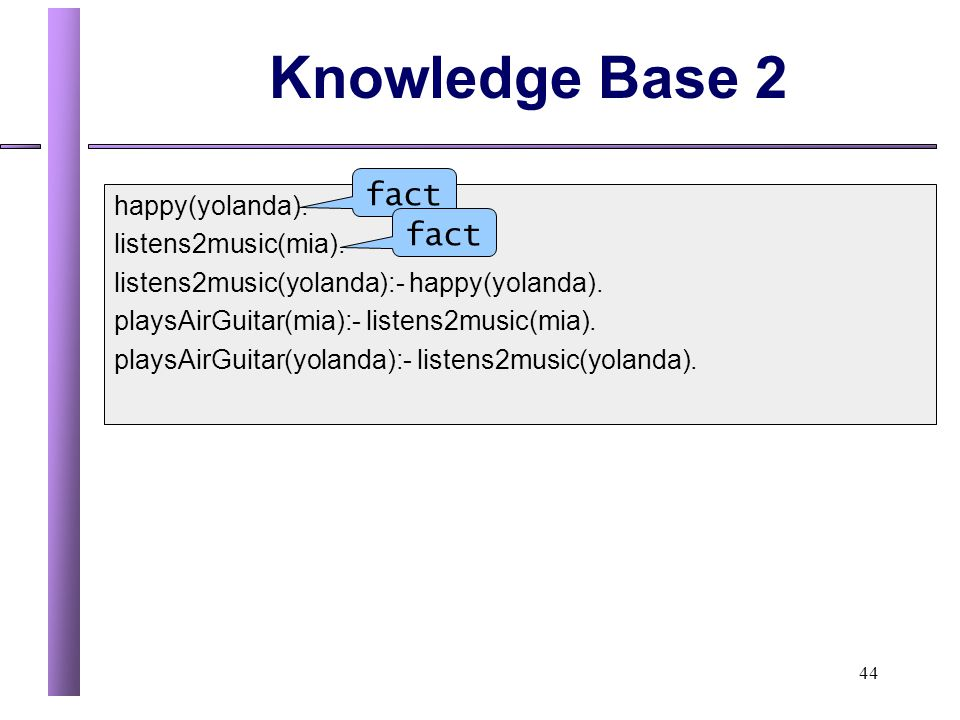44 Knowledge Base 2 happy(yolanda).listens2music(mia).