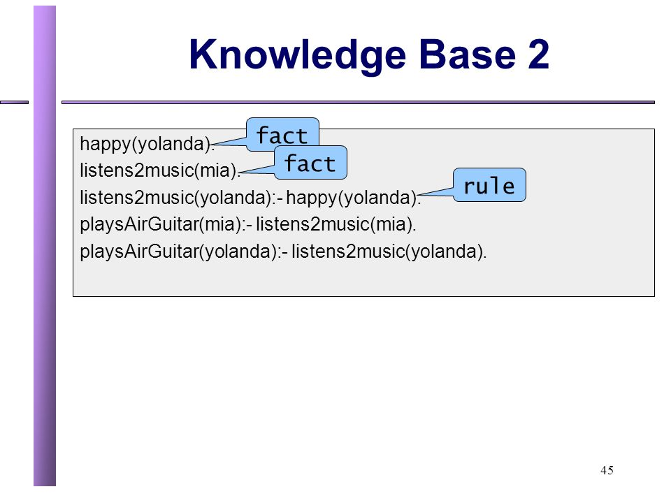 45 Knowledge Base 2 happy(yolanda).listens2music(mia).