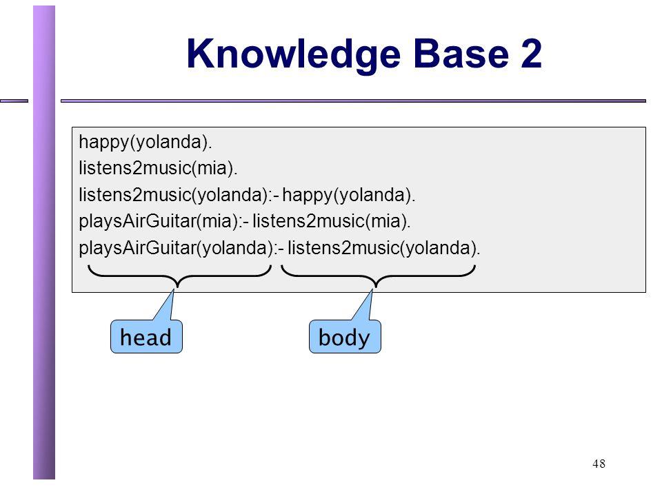 48 Knowledge Base 2 happy(yolanda).listens2music(mia).