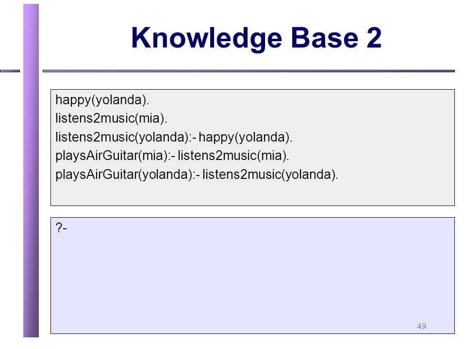 49 Knowledge Base 2 happy(yolanda).listens2music(mia).