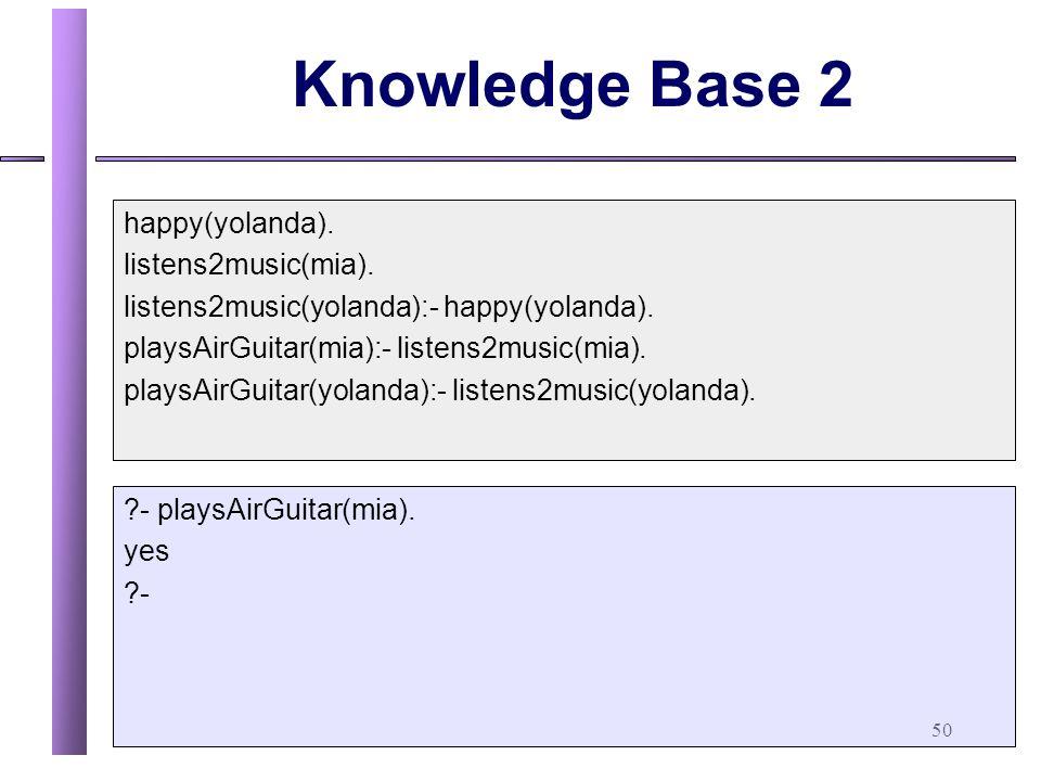50 Knowledge Base 2 happy(yolanda).listens2music(mia).