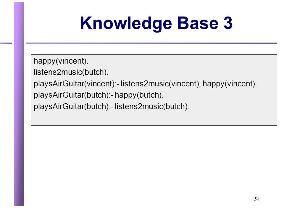 54 Knowledge Base 3 happy(vincent).listens2music(butch).