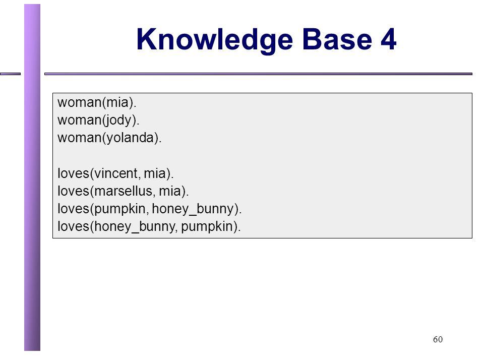 60 Knowledge Base 4 woman(mia).woman(jody). woman(yolanda).