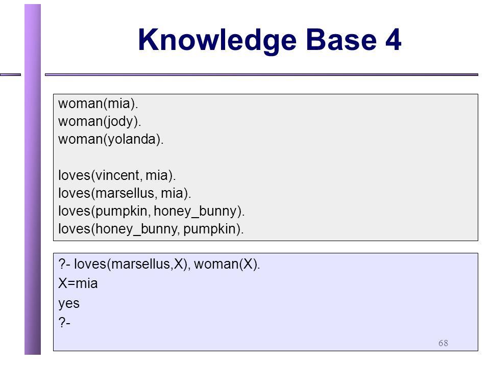 68 Knowledge Base 4 woman(mia).woman(jody). woman(yolanda).