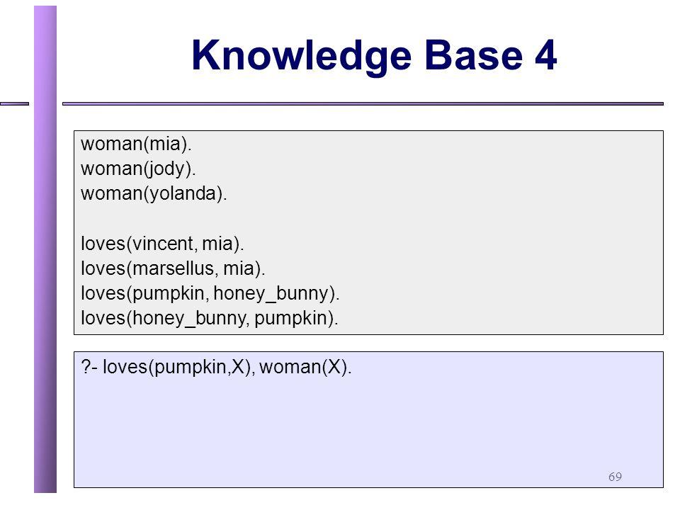 69 Knowledge Base 4 woman(mia).woman(jody). woman(yolanda).