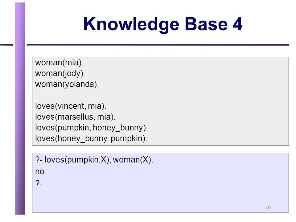 70 Knowledge Base 4 woman(mia).woman(jody). woman(yolanda).