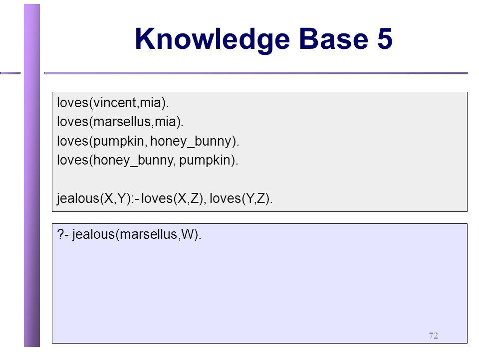 72 Knowledge Base 5 loves(vincent,mia).loves(marsellus,mia).