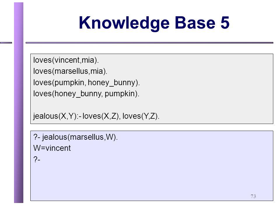 73 Knowledge Base 5 loves(vincent,mia).loves(marsellus,mia).