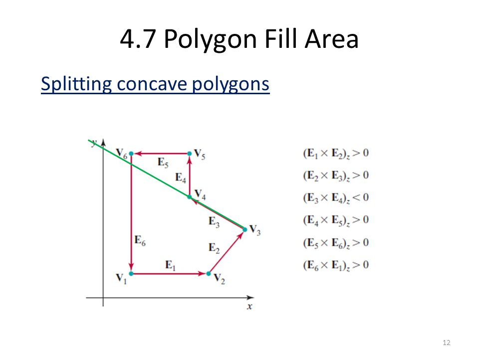 4.7 Polygon Fill Area Splitting concave polygons 12