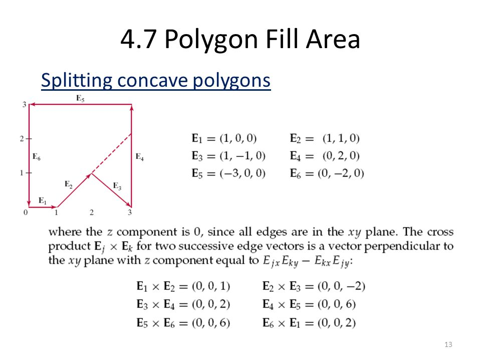 4.7 Polygon Fill Area Splitting concave polygons 13