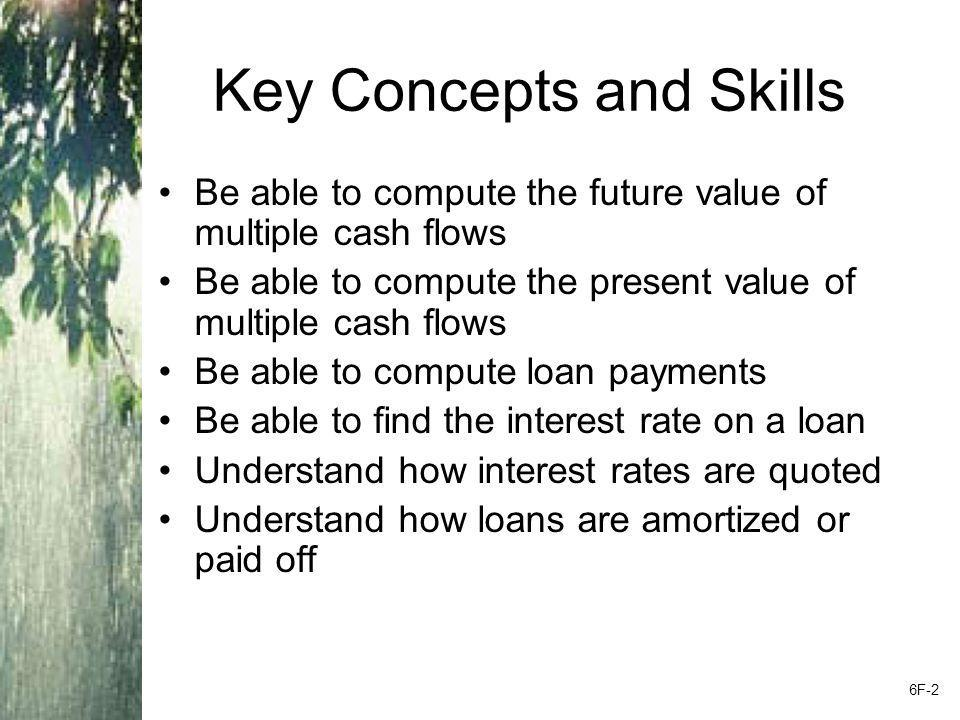 Chapter Outline Future and Present Values of Multiple Cash Flows Valuing Level Cash Flows: Annuities and Perpetuities Comparing Rates: The Effect of Compounding Loan Types and Loan Amortization 6F-3