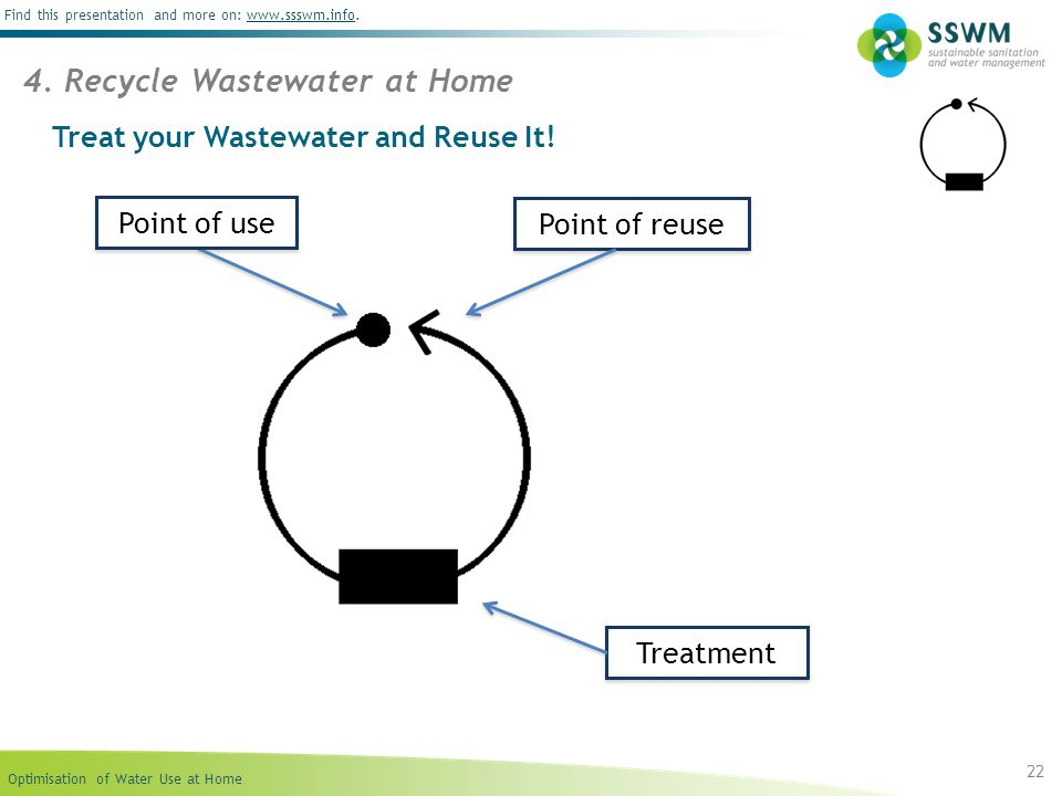 Optimisation of Water Use at Home Find this presentation and more on: www.ssswm.info.www.ssswm.info Treat your Wastewater and Reuse It! 22 4. Recycle