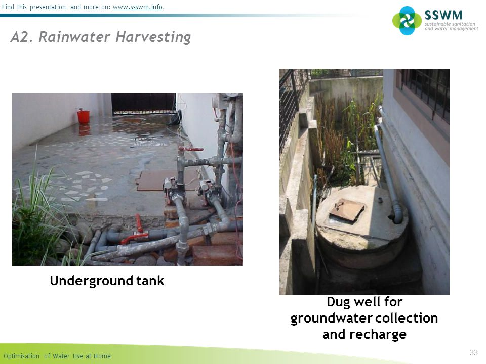 Optimisation of Water Use at Home Find this presentation and more on: www.ssswm.info.www.ssswm.info 33 A2. Rainwater Harvesting Dug well for groundwat