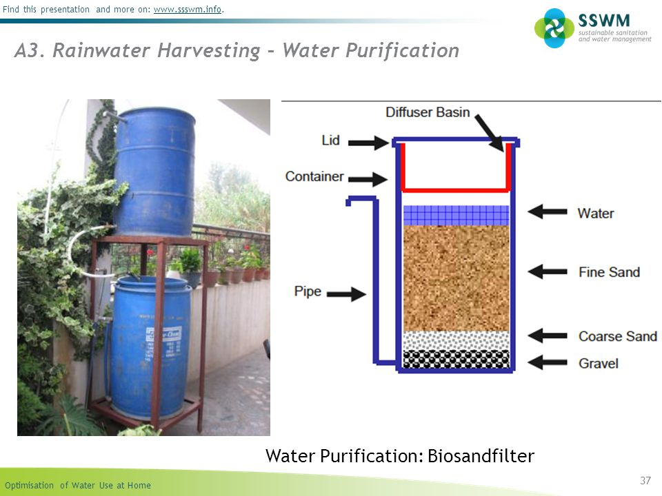 Optimisation of Water Use at Home Find this presentation and more on: www.ssswm.info.www.ssswm.info 37 A3. Rainwater Harvesting – Water Purification W