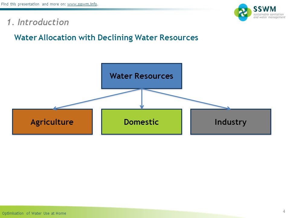 Optimisation of Water Use at Home Find this presentation and more on: www.ssswm.info.www.ssswm.info Water Allocation with Declining Water Resources 4