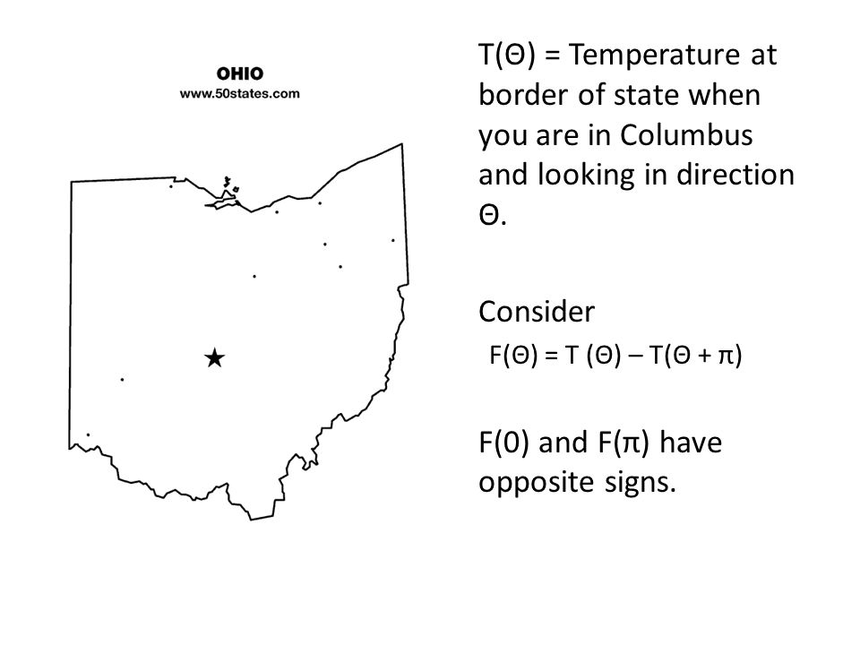 T(Θ) = Temperature at border of state when you are in Columbus and looking in direction Θ.