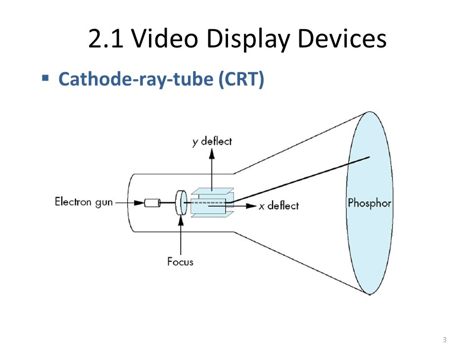 CRT basics: The screen output is stored in the frame buffer and is converted into voltages across the reflection plates via a digital-to-analog converter (DAG) Light is emitted when electrons hit phosphor But light output from the phosphor decays exponentially with time, typically in 10 – 60 microseconds – Thus the screen needs to be redrawn or refreshed – Refresh rate is typically 60 Hz to avoid flicker ( twinkling ) – Flicker: when the eye can no longer integrate individual light pulses from a point on screen, e.g., due to low refresh rate 4 2.1 Video Display Devices