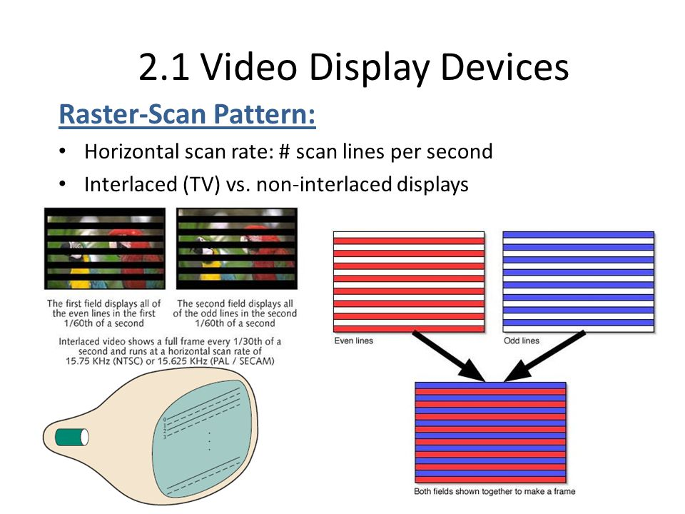 Random-Scan Display Also called Vector-scan display Pictures are generated as line drawings 10