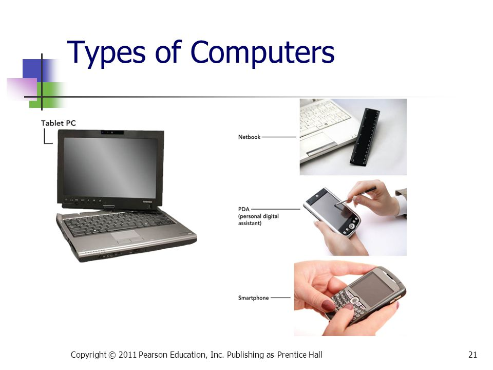Copyright © 2011 Pearson Education, Inc. Publishing as Prentice Hall21 Types of Computers