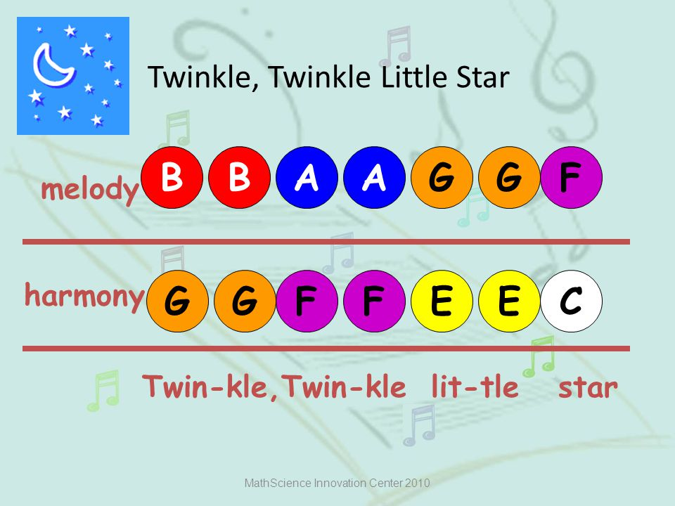 Twinkle, Twinkle Little Star MathScience Innovation Center 2010 melody GF harmony BBAAG GFGFEEC Twin-kle,Twin-kle lit-tle star
