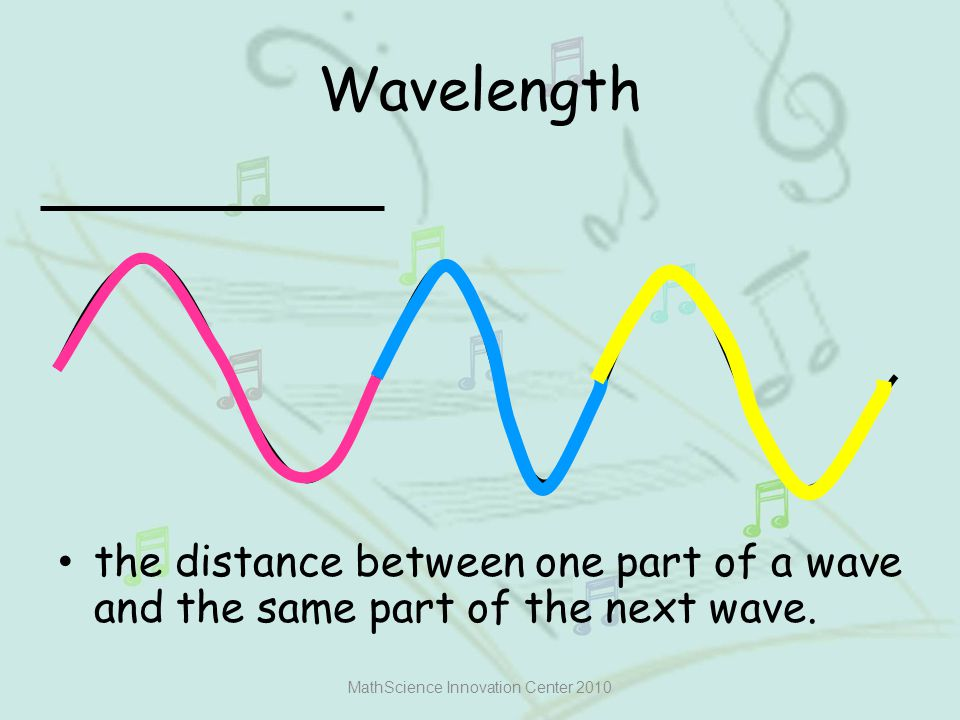Wavelength the distance between one part of a wave and the same part of the next wave.
