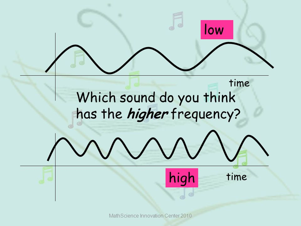 MathScience Innovation Center 2010 Which sound do you think has the higher frequency? time low high