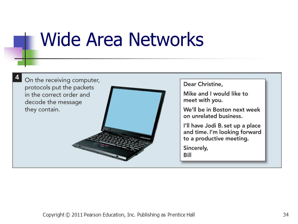 Copyright © 2011 Pearson Education, Inc. Publishing as Prentice Hall34 Wide Area Networks