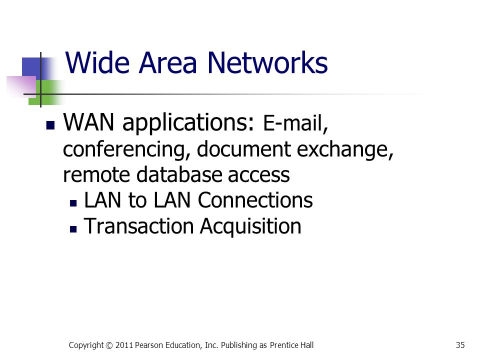 WAN applications: E-mail, conferencing, document exchange, remote database access LAN to LAN Connections Transaction Acquisition Copyright © 2011 Pearson Education, Inc.