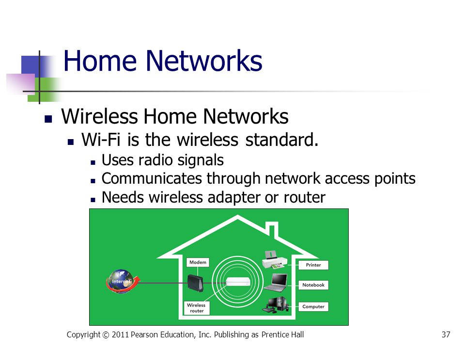 Home Networks Wireless Home Networks Wi-Fi is the wireless standard.