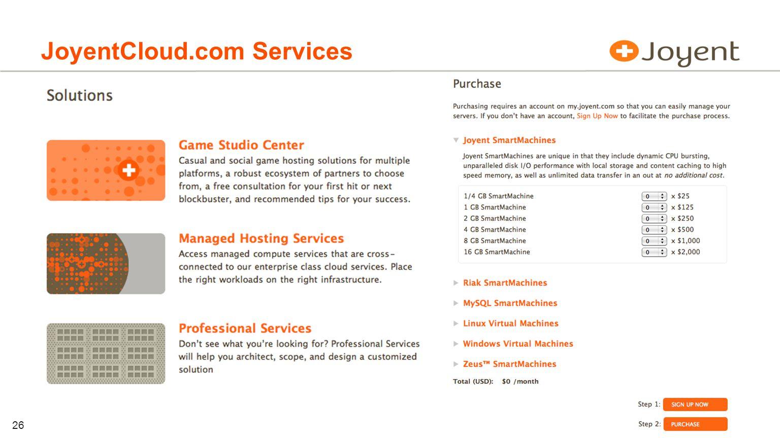26 JoyentCloud.com Services