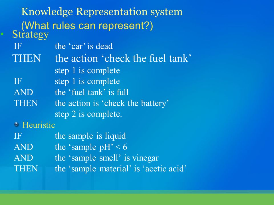Strategy IFthe 'car' is dead THENthe action 'check the fuel tank' step 1 is complete IFstep 1 is complete ANDthe 'fuel tank' is full THENthe action is 'check the battery' step 2 is complete.