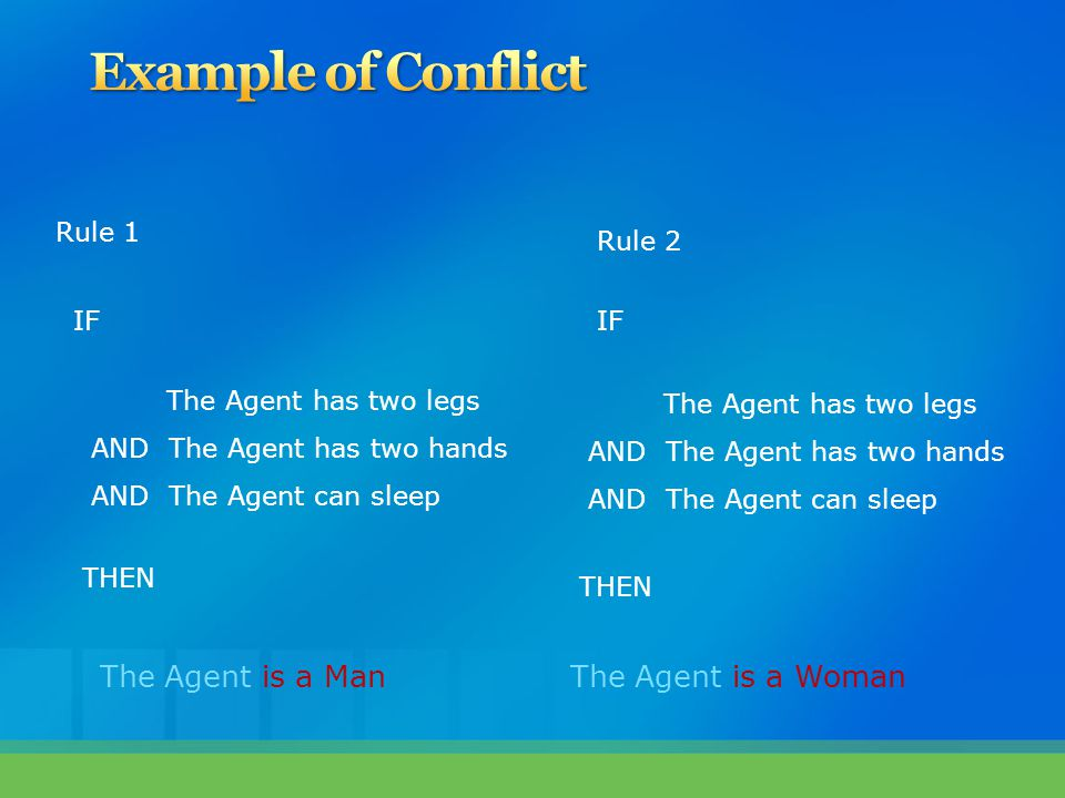 Rule 1 Rule 2 IF THEN The Agent has two legs AND The Agent has two hands AND The Agent can sleep The Agent has two legs AND The Agent has two hands AND The Agent can sleep The Agent is a ManThe Agent is a Woman