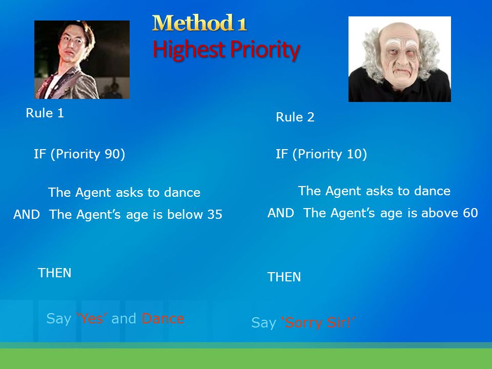 Rule 1 Rule 2 IF (Priority 90)IF (Priority 10) THEN The Agent asks to dance AND The Agent's age is below 35 The Agent asks to dance AND The Agent's ag