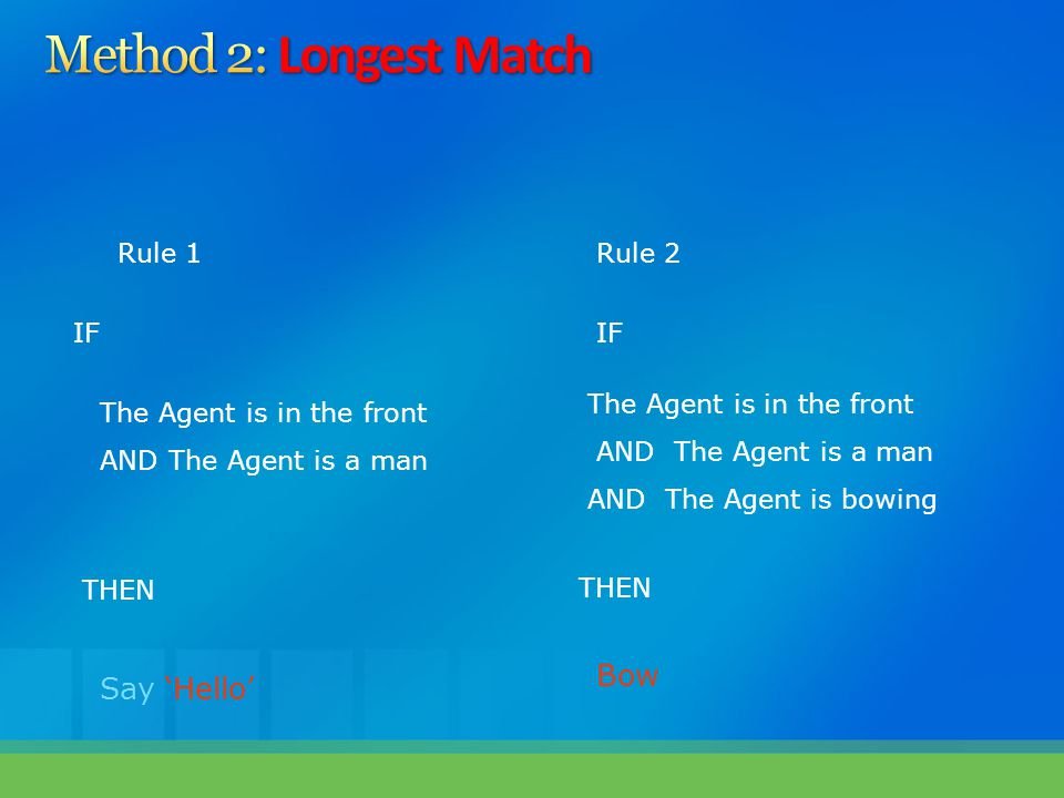 Rule 1Rule 2 IF THEN The Agent is in the front AND The Agent is a man The Agent is in the front AND The Agent is a man AND The Agent is bowing Say 'Hello' Bow