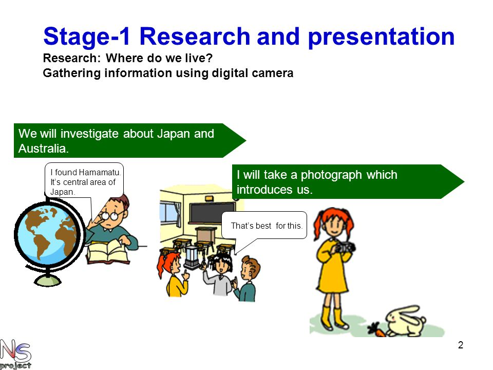 2 Stage-1 Research and presentation Research: Where do we live? Gathering information using digital camera I will take a photograph which introduces u