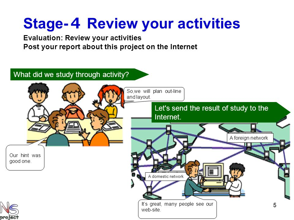 5 What did we study through activity? So,we will plan out-line and layout. Our hint was good one. Let's send the result of study to the Internet. A fo