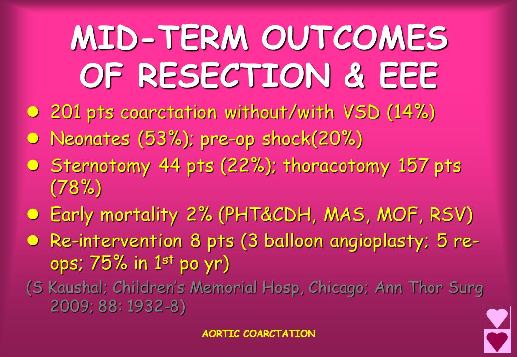 MID-TERM OUTCOMES OF RESECTION & EEE 201 pts coarctation without/with VSD (14%) 201 pts coarctation without/with VSD (14%) Neonates (53%); pre-op shoc