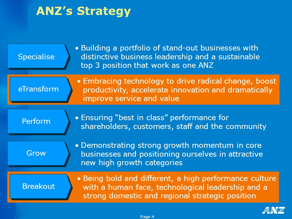 Page 4 ANZ's Strategy Specialise Building a portfolio of stand-out businesses with distinctive business leadership and a sustainable top 3 position that work as one ANZ eTransform Embracing technology to drive radical change, boost productivity, accelerate innovation and dramatically improve service and value Perform Ensuring best in class performance for shareholders, customers, staff and the community Grow Demonstrating strong growth momentum in core businesses and positioning ourselves in attractive new high growth categories Breakout Being bold and different, a high performance culture with a human face, technological leadership and a strong domestic and regional strategic position