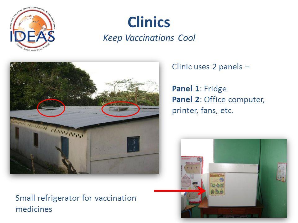 Clinics Keep Vaccinations Cool Small refrigerator for vaccination medicines Clinic uses 2 panels – Panel 1: Fridge Panel 2: Office computer, printer, fans, etc.