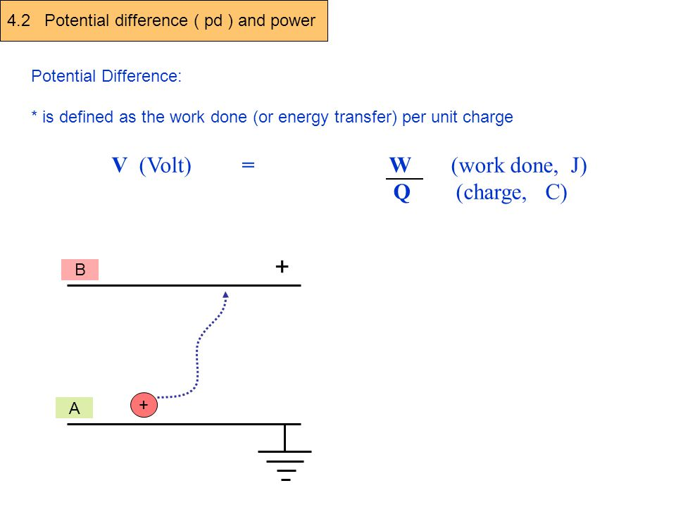 The higher the v……...of the battery the more energy the electrons can t………...