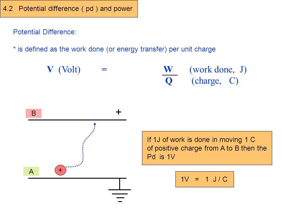 V V V 3.0 V 1.5 V In a series circuit the voltage is shared across components Voltages in series circuits