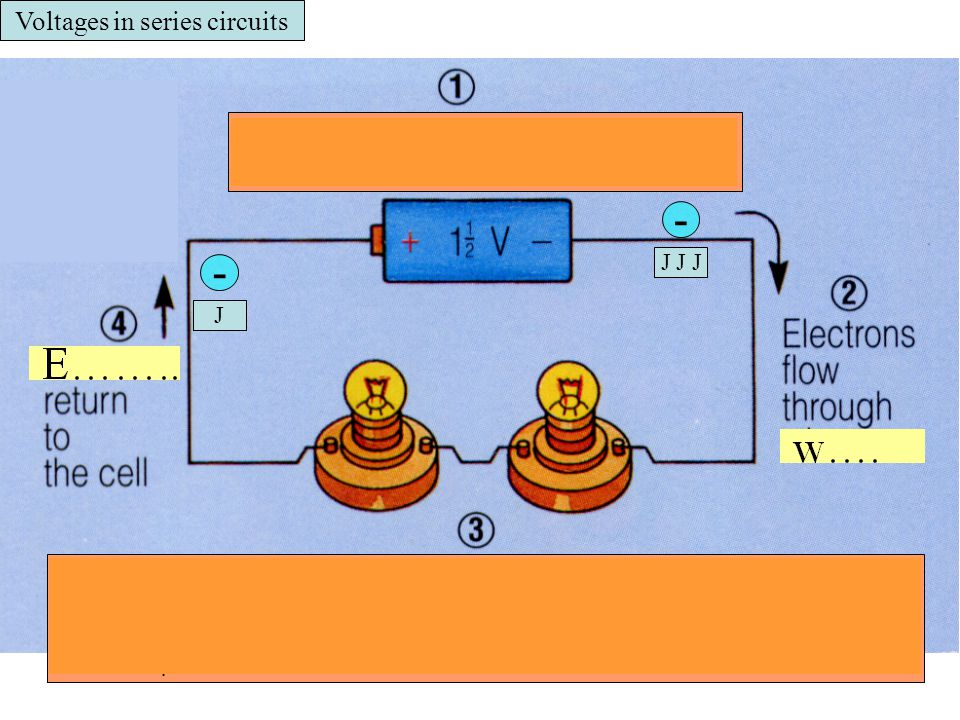 A In a series circuit the voltage is shared across components V V 3.0 V V VV 3 V 4 3 V 4 3 V 4 3 V 4 0.1 A Voltages in series circuits Each bulb adds more resistance to the series circuit.