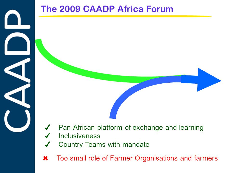 PARTNERSHIPS IN SUPPORT OF CAADP The 2009 CAADP Africa Forum ✖ Too small role of Farmer Organisations and farmers ✔ Pan-African platform of exchange and learning ✔ Inclusiveness ✔ Country Teams with mandate