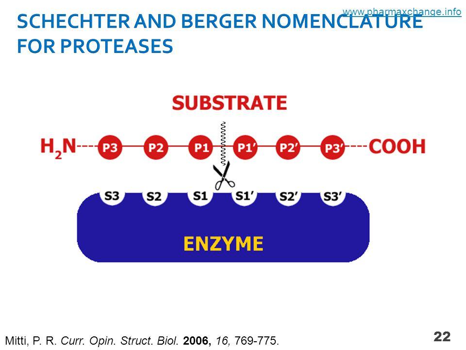22 Mitti, P. R. Curr. Opin. Struct. Biol. 2006, 16, 769-775. www.pharmaxchange.info