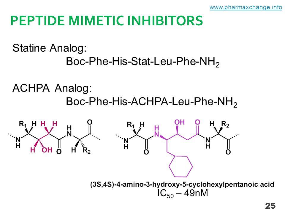 25 Statine Analog: Boc-Phe-His-Stat-Leu-Phe-NH 2 ACHPA Analog: Boc-Phe-His-ACHPA-Leu-Phe-NH 2 IC 50 – 49nM www.pharmaxchange.info