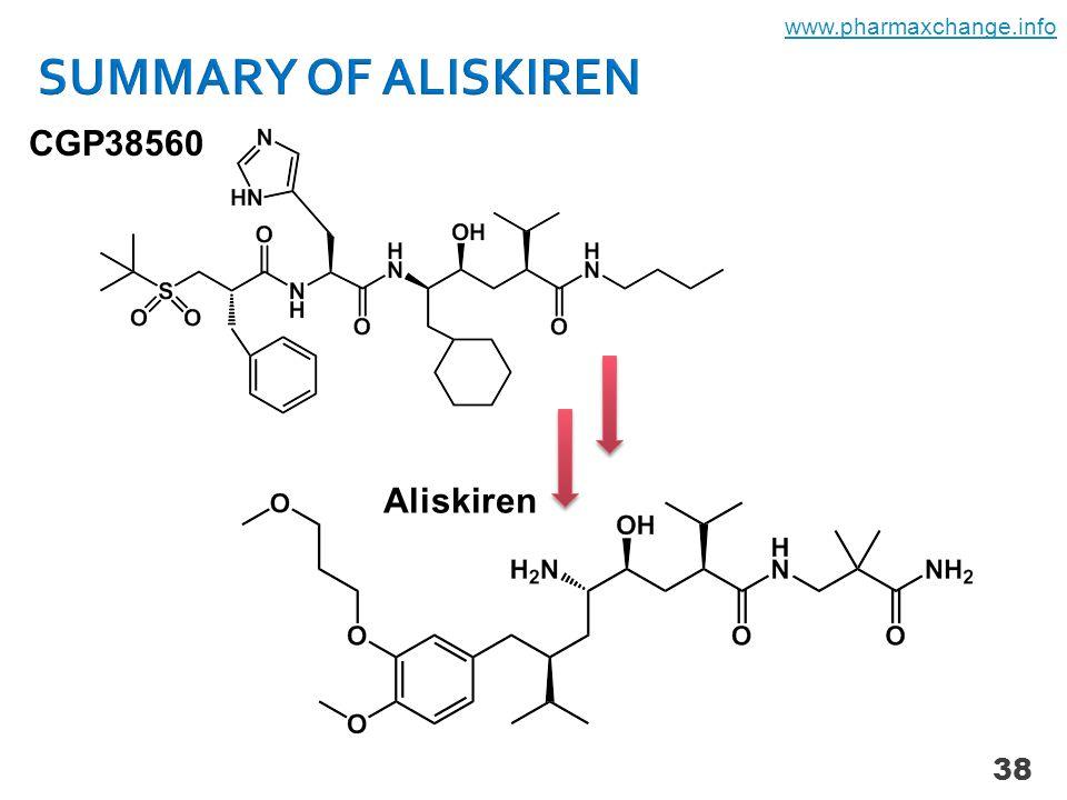 38 CGP38560 Aliskiren www.pharmaxchange.info
