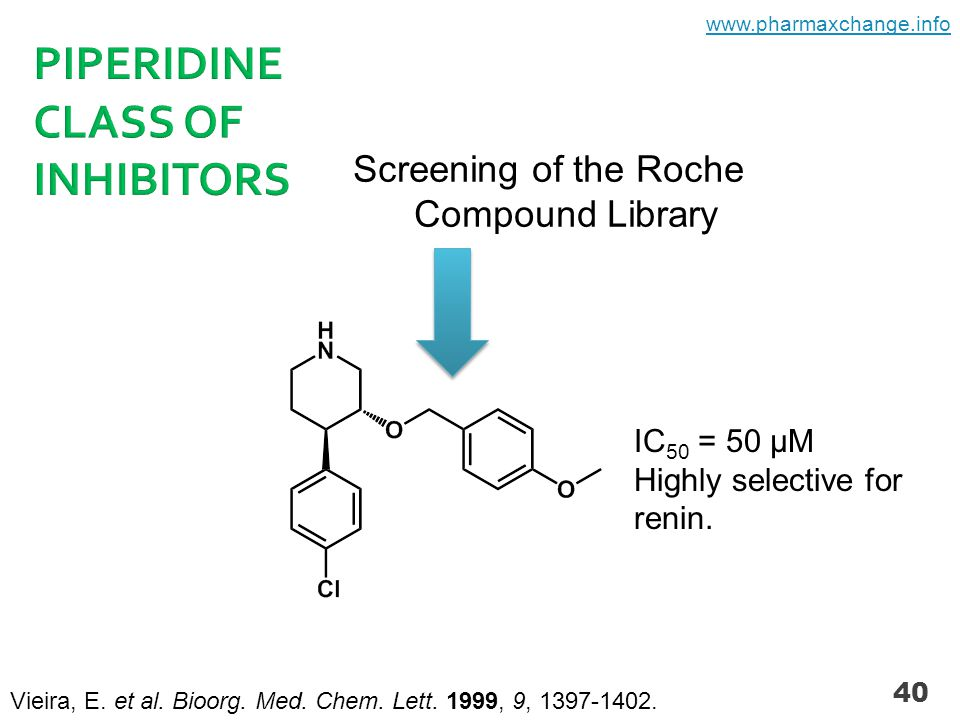Screening of the Roche Compound Library 40 IC 50 = 50 μM Highly selective for renin. Vieira, E. et al. Bioorg. Med. Chem. Lett. 1999, 9, 1397-1402. ww