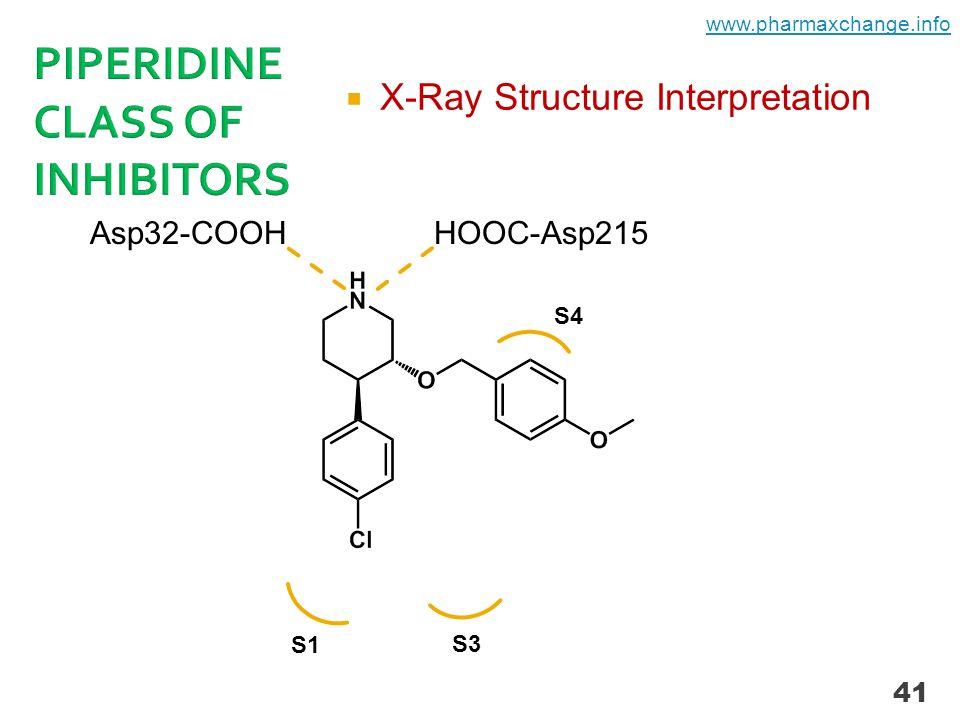  X-Ray Structure Interpretation 41 Asp32-COOHHOOC-Asp215 S4 S1 S3 www.pharmaxchange.info