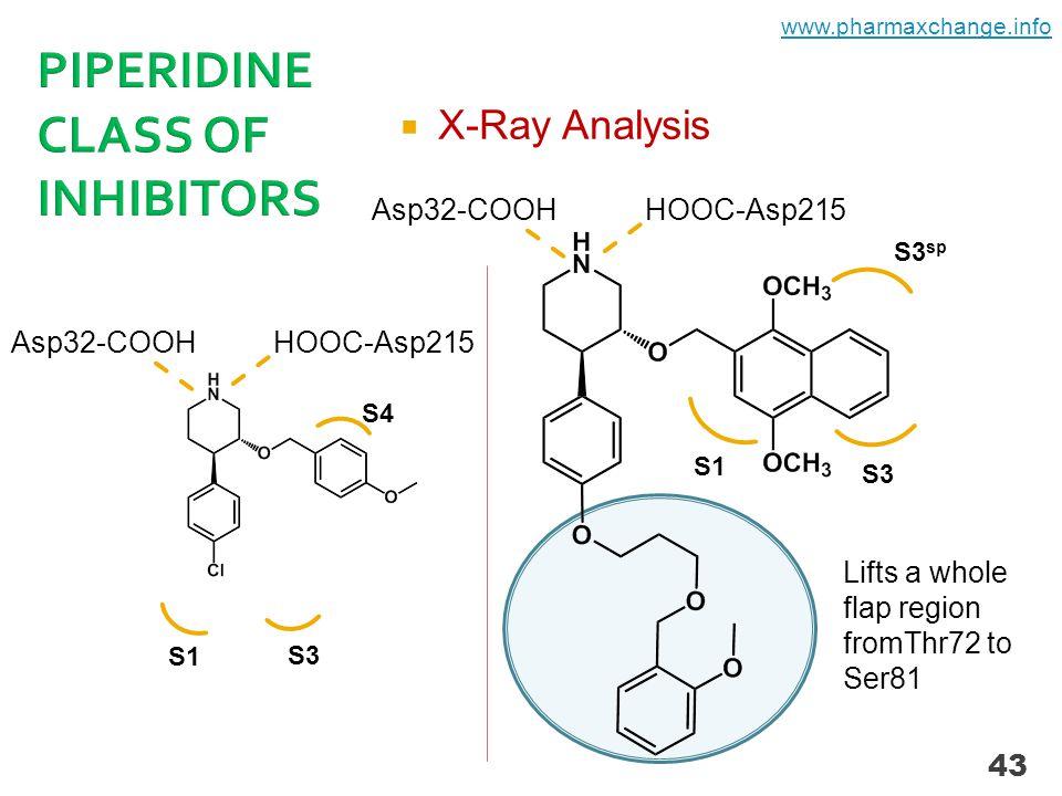  X-Ray Analysis 43 Lifts a whole flap region fromThr72 to Ser81 S3 sp S1 S3 Asp32-COOHHOOC-Asp215 S4 S1 S3 Asp32-COOHHOOC-Asp215 www.pharmaxchange.info