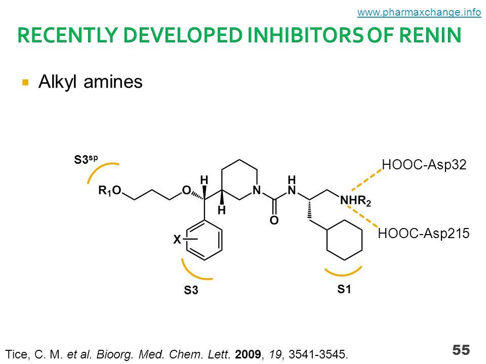  Alkyl amines 55 Tice, C. M. et al. Bioorg. Med.